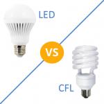 LED vs. CFL: Which Is the Best Light Bulb for Your Home