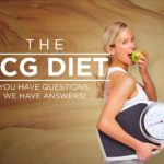 Review of HCG for Weight Loss: Injections and Drops
