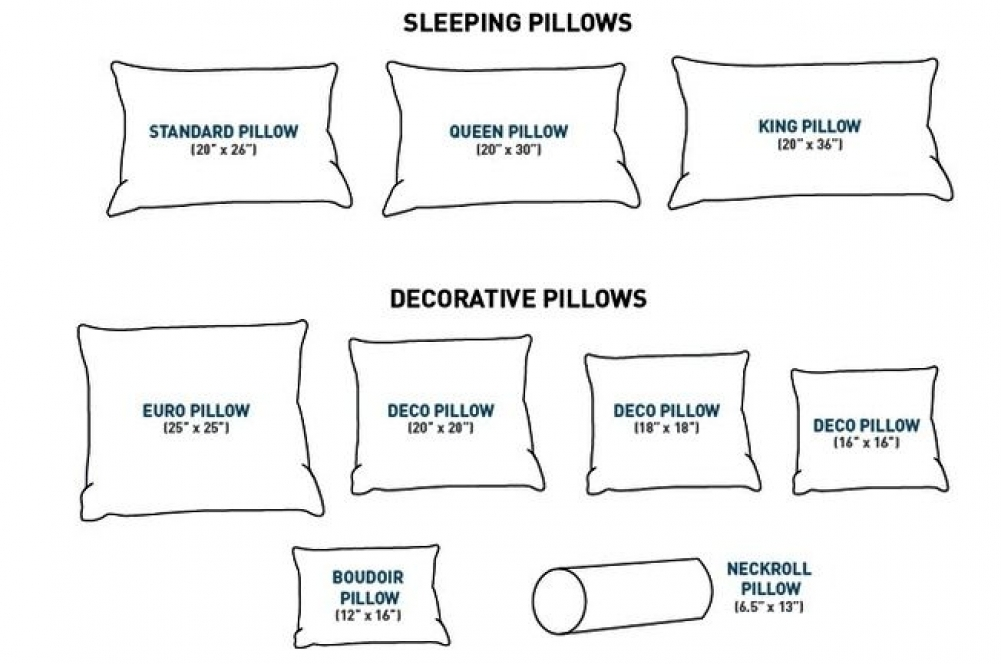 Pillow Buying Guide What To Consider When Buying A New