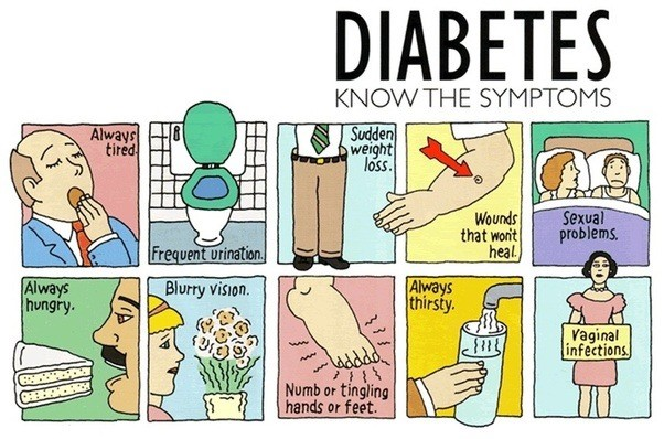diabetes-know-the-symptoms