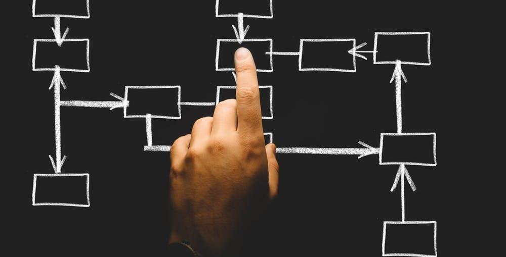organise-startup