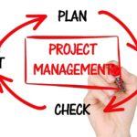 Project management 101: Are you always chasing the clock?
