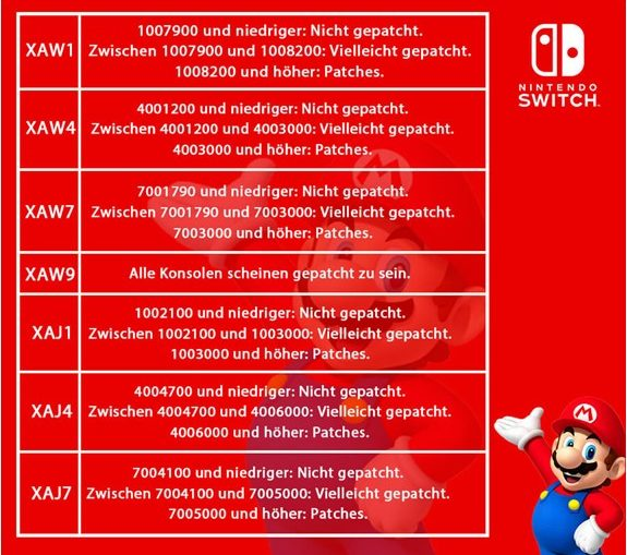 Noob Guide: How to hack Nintendo Switch v7 0 x with